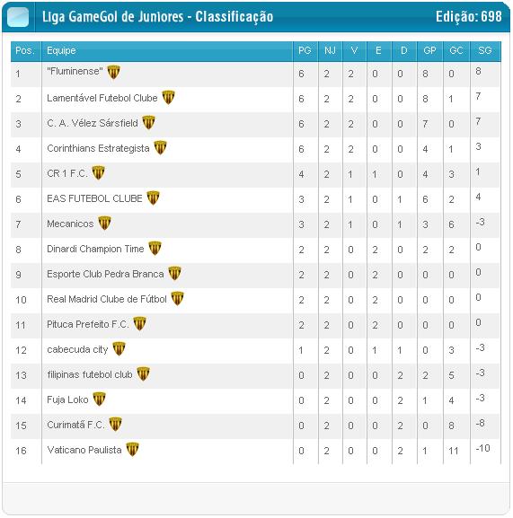 Liga Gamegol de Juniores - Página 6 1310653543-clip-38kb