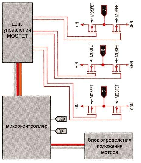 часть регулятора: MOSFET'ы