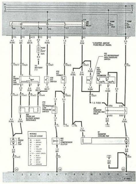 Вот и первая схема diavia нашлась, правда для кабриолета 1990 года и не совсем.