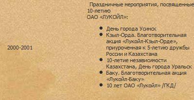 Праздничные мероприятия, посвященные 10-летию ОАО«ЛУКОЙЛ»
