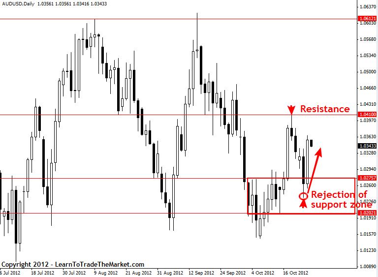 NZD (New Zealand Dollar) - Latest News, Analysis and Forex