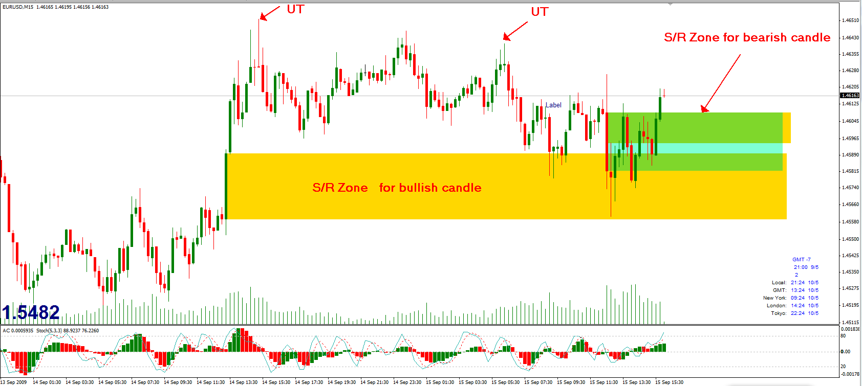 Forex factory volume spread analysis