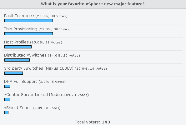 vsphere_features_poll