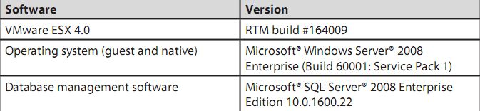 sql_vsphere_software