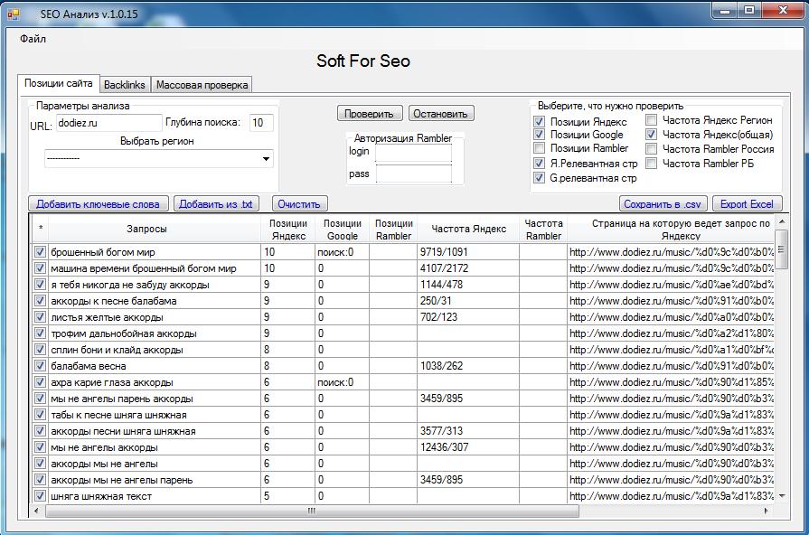 Позиции сайта - определение позиций сайта в поисковиках