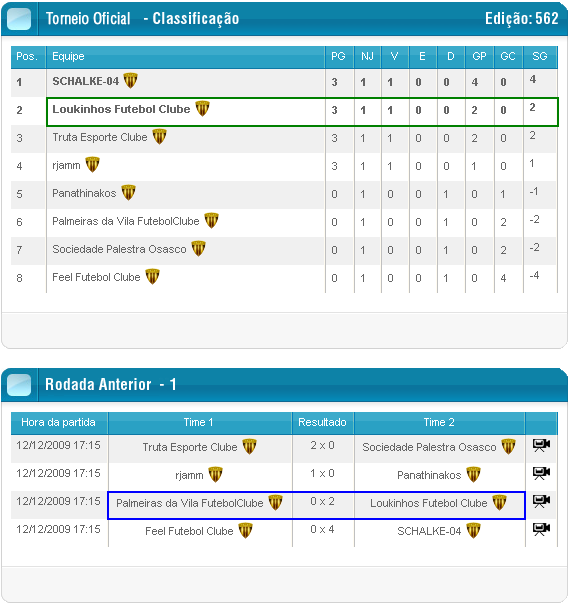 [REPROVADO] Loukinhos Futebol Clube 1260662284-clip-35kb