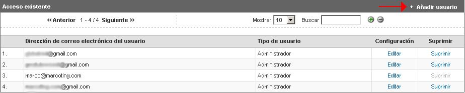 añadir administrador en analytics