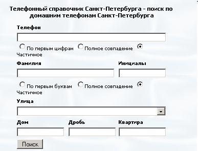 как выяснить номер телефона человека по фамилии