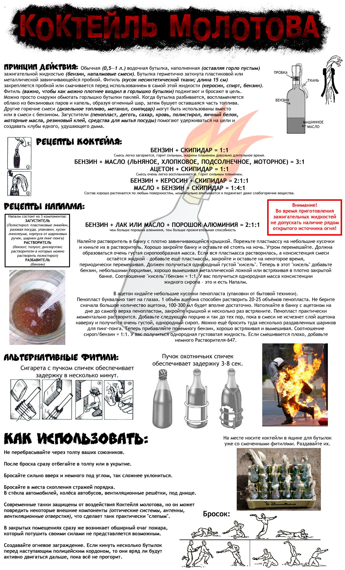 molotov Коктейль Молотова: описание, инструкция, рецепты.