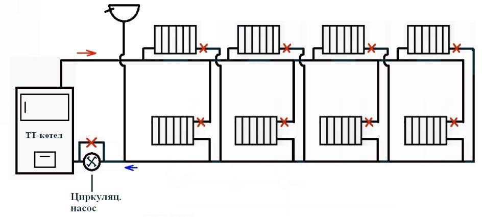 Система отопления тэнами своими руками