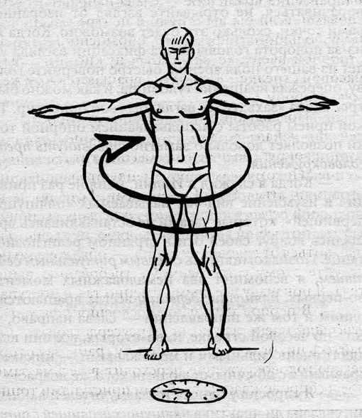 Питер кэлдер 5 тибетских упражнений