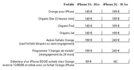 tableau prix de vente iphone 3g