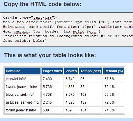 code html tableau