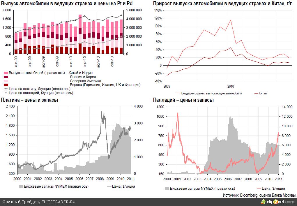 """Успешное размещение суверенных облигаций Португалии и Испании способствовало резкому укреплению евро и """"ралли"""" на фондовых рынках"""
