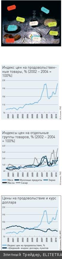 Агфляция: кризис на блюде