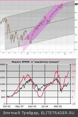 Консолидация, продолжающаяся на нашем рынке после достижения максимума 18 января, приближается к своему завершению
