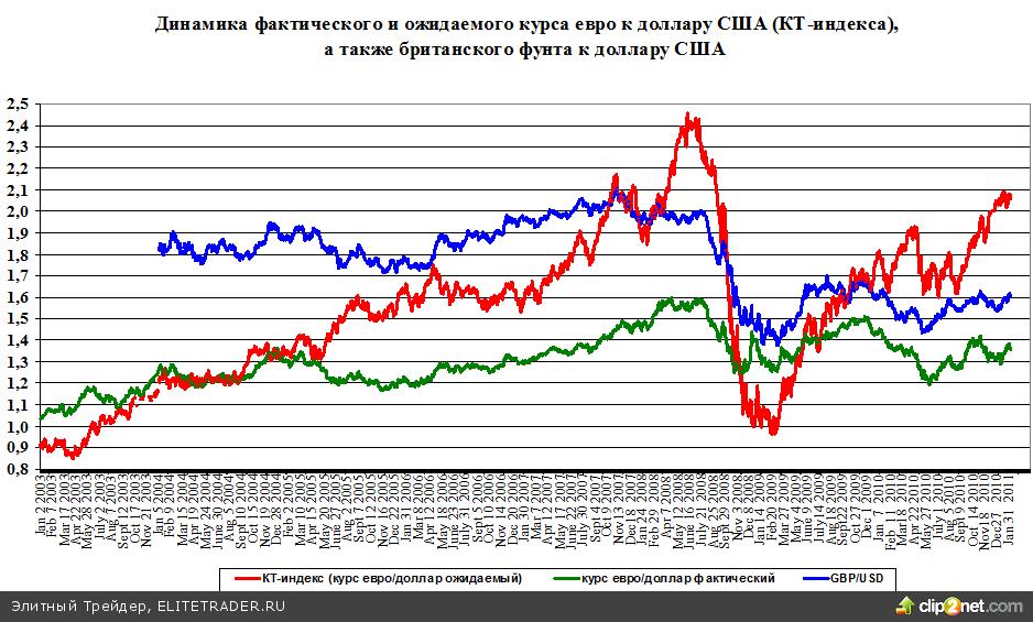 Нефть выросла на ожиданиях восстановления британского фунта стерлингов