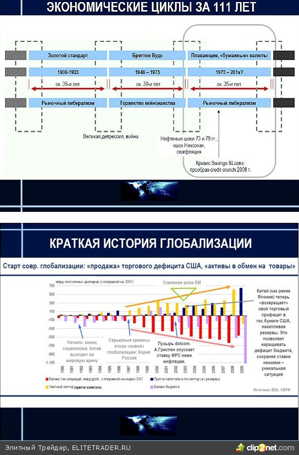 Глобализация: До 2011 и далее
