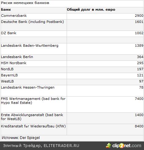 Свен Болль, Чем обернется греческая реструктуризация для Германии