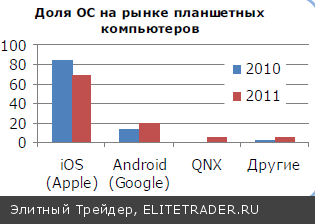 Google + Motorola = Googorola