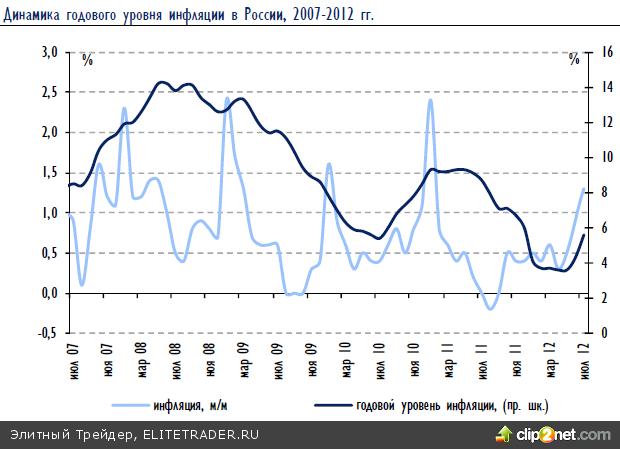 Укрепление евро против доллара продолжается, что подогревается спекуляциями на тему выкупа Европейским ЦБ гособлигаций переферийных стран еврозоны