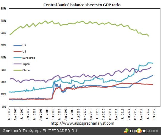 Deutsche Bank поддержал идею возвращения золотого стандарта от Митта Ромни