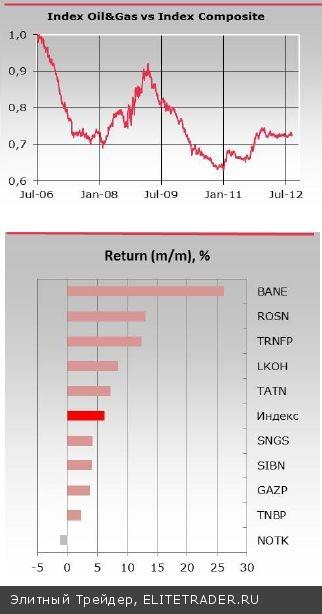 Основной риск для инвесторов обусловлен замедлением роста мировой экономики