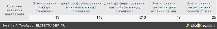 """Страждущим: """"префы"""" """"Сургута"""""""