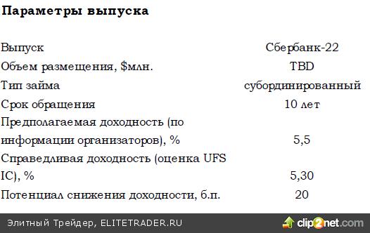 где можно заказать кредитную карточку украина