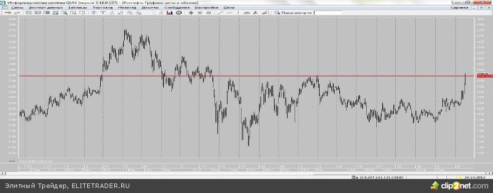 Рынок по прежнему будет очень волатильным, в связи с чем консервативным инвесторам мы не рекомендуем открывать позиции