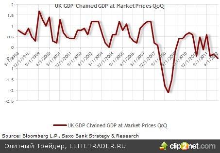 ФРС берет паузу, РБНЗ тоже, азиатские рынки замерли в ожидании новых событий