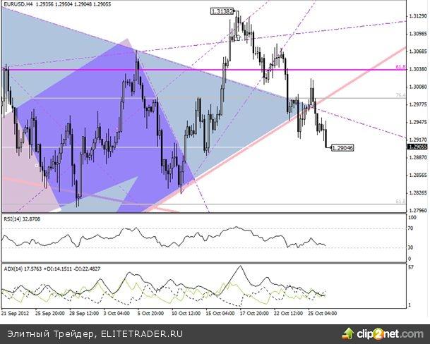 Евро/доллар: Неприятность эту мы переживём
