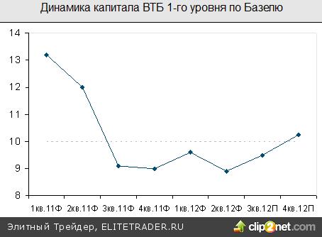 Статистика из США подняла индексы акции, в России на рынки влияли корпоративные события