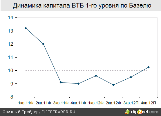 QE3: и всё-таки она работает!