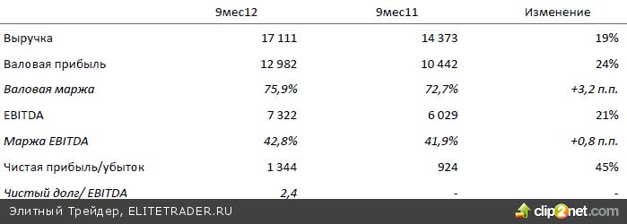 На фоне падения мировых фондовых индексов поддержкой для российского рынка акций могут стать цены на нефть
