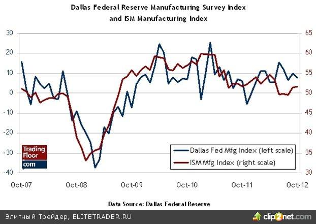 В преддверии важных событий на этой неделе валюты сохраняют стабильность