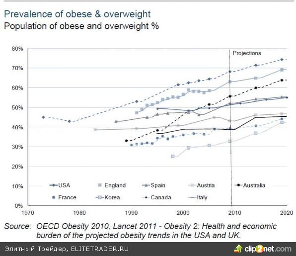 the battle against obesity essay