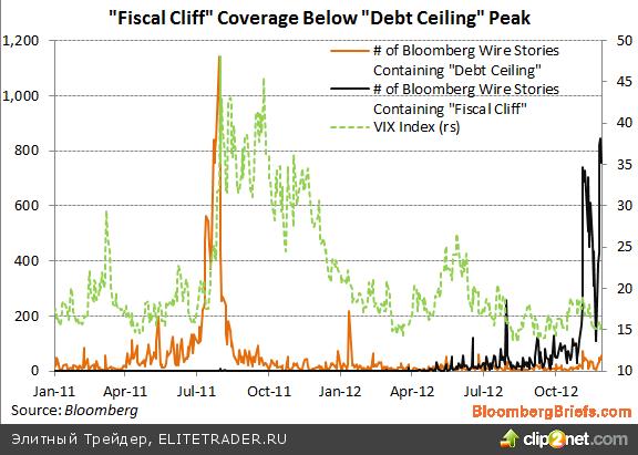 Республиканцы обнародовали план спасения от Fiscal Cliff