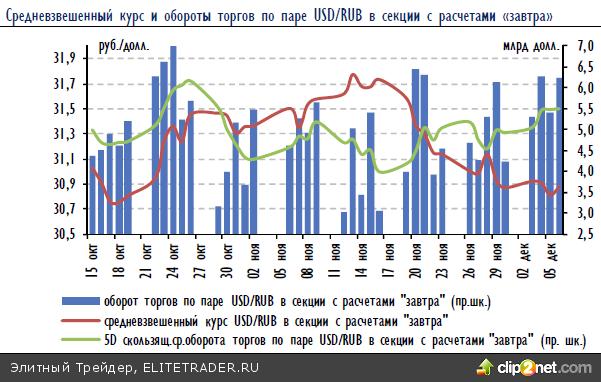 Российский рынок акций начал за здравие вслед за Европой, но падающая нефть к вечеру утащила индексы к уровням открытия