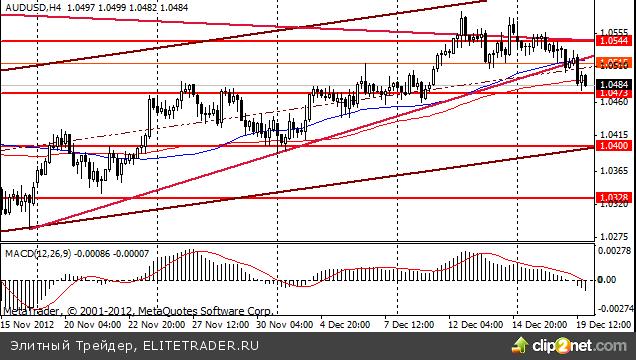 Сырьевые валюты находятся под давлением с начала недели