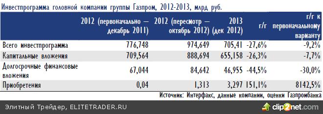 Вчера рубль снова укрепился, чему способствовали оттоки рублевой ликвидности, связанные с налоговыми выплатами