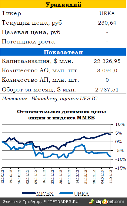 Марио Драги заявил о восстановлении доверия к экономике еврозоны