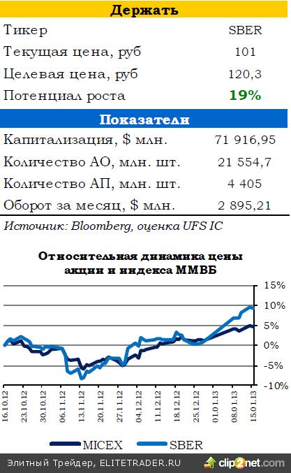 Промпроизводство еврозоны в ноябре сократилось на 0,3%