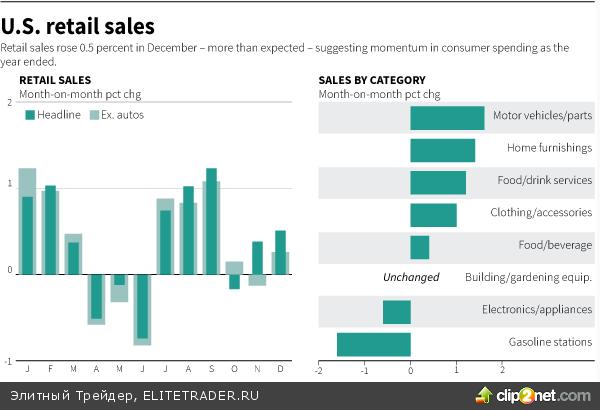 Apple потеряла порядка 30% в капитализации за три месяца