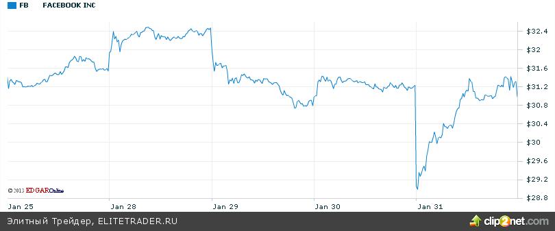 ФРС сбавляет обороты в покупках MBS