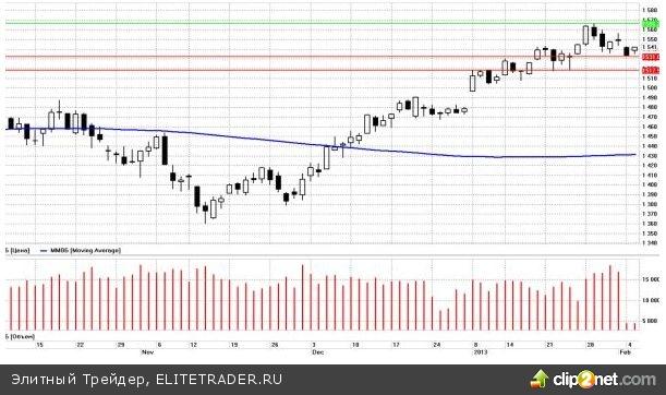 Маятник настроений на глобальных рынках снова продолжает раскачиваться