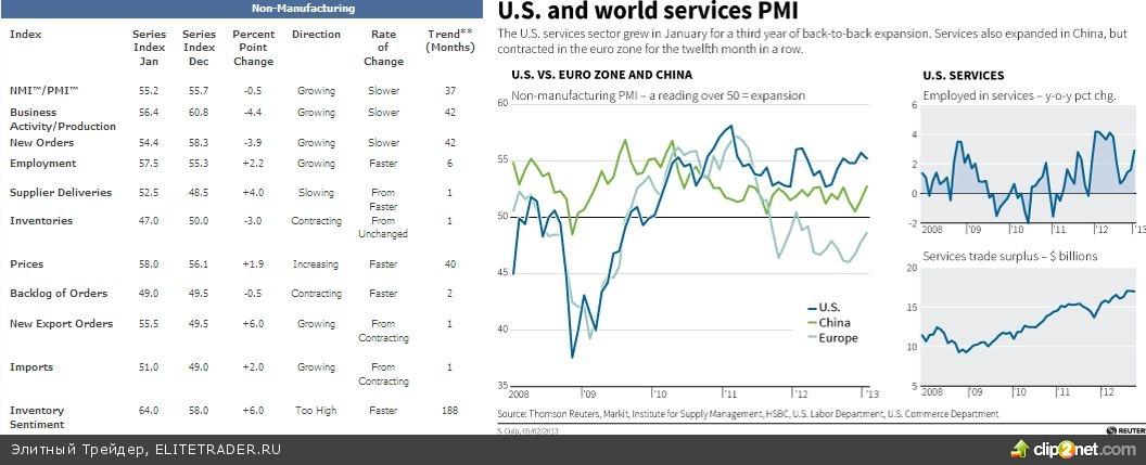 S&P обновляет максимумы при растущей волатильности