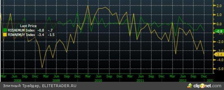 Инвесторы взяли паузу до саммита ЕС и заседаний ЕЦБ и Банка Англии