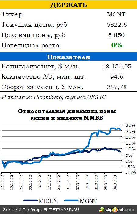 ВВП Греции в 2014 году может увеличиться на 0,2%
