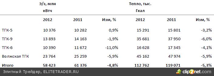 Российский рынок пока достаточно уверенно держится выше 1510 пунктов по индексу ММВБ и сегодня на фоне подрастающих внешних рынков можно ожидать от него очередную попытку отскочить наверх